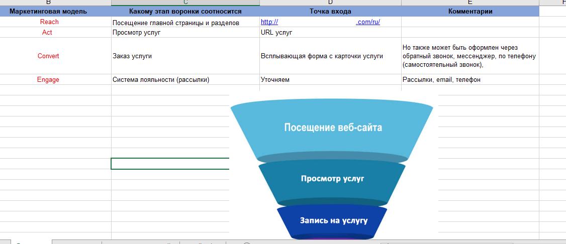Пример прописанный по этапам